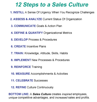 NextStep Solutions - Useful Sales Tips